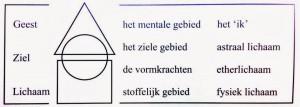 mediaopvoeding vrijeschool Freek Zwanenberg
