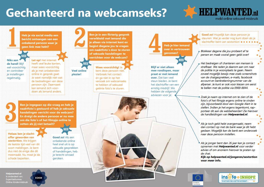 Stroomdiagram van HelpWantedNL om te checken of je slachtoffer bent van sextortion