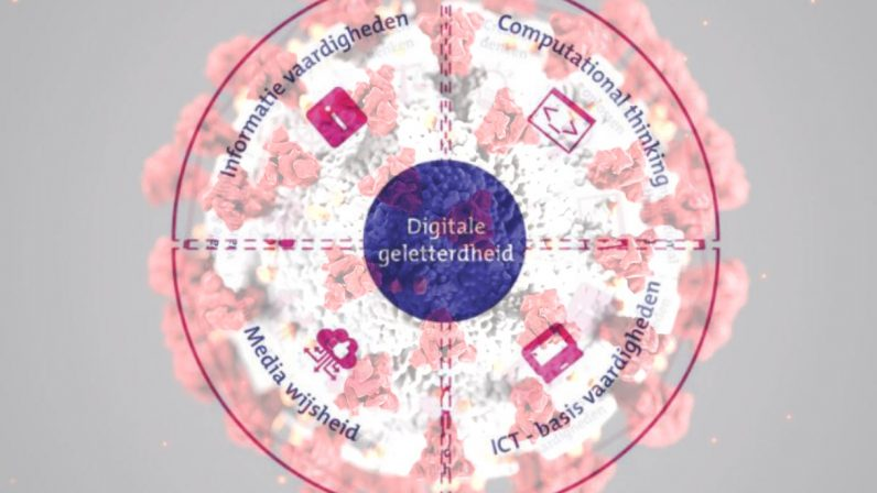 Corona en mediawijsheid - Bureau Jeugd & Media 2020